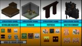 All Minecraft structures & mobs in it